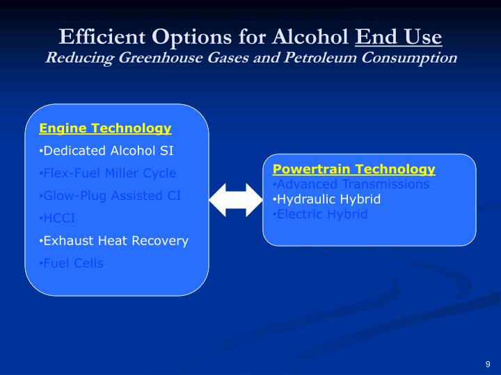 Efficient Options for Alcohol