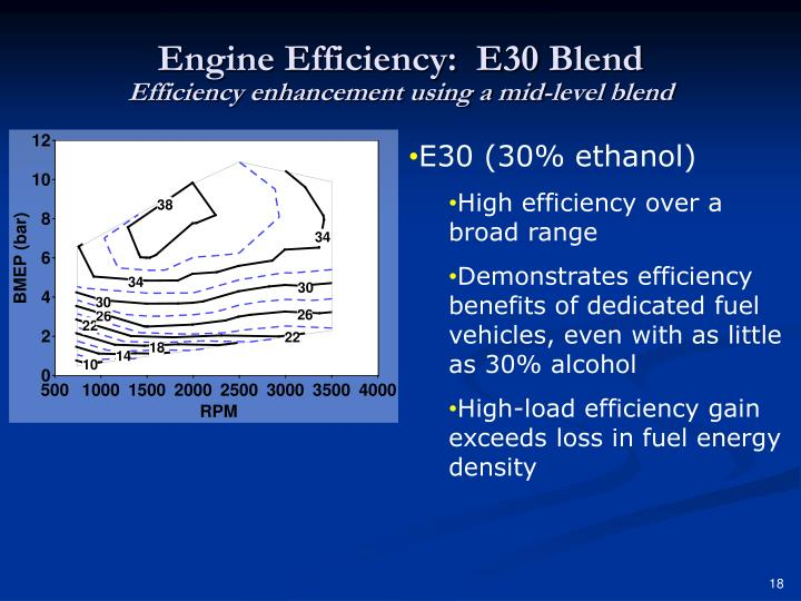 Engine Efficiency:  E30 Blend
