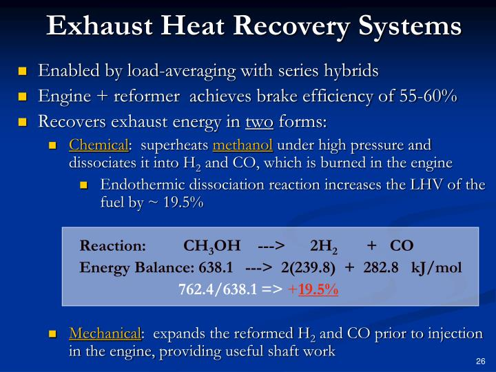 Exhaust Heat Recovery