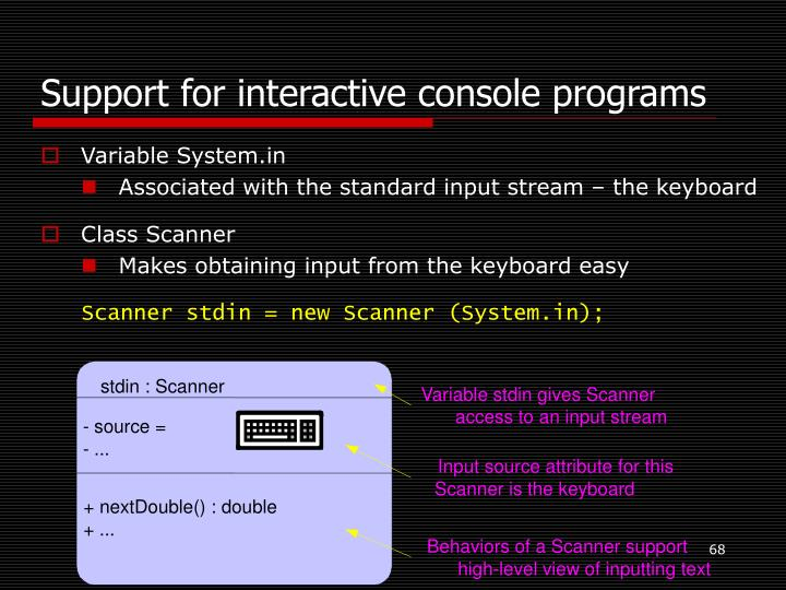 Support for interactive console programs