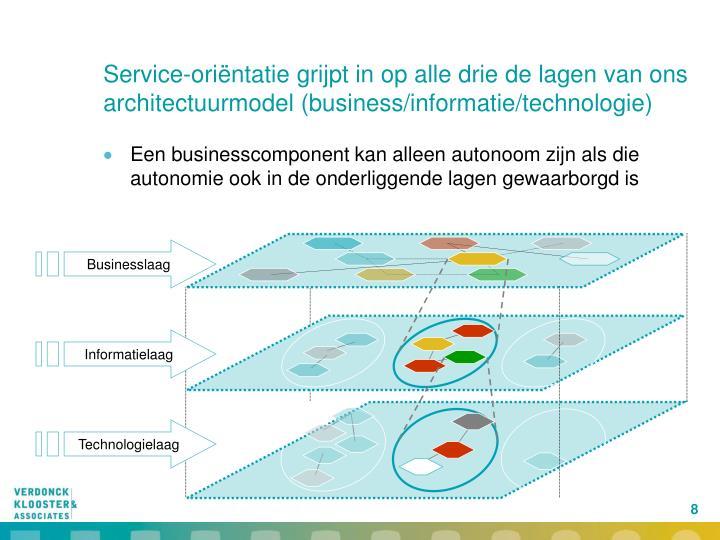 Service-oriëntatie grijpt in op alle drie de lagen van ons architectuurmodel (business/informatie/technologie)