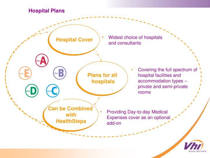 Hospital Plans