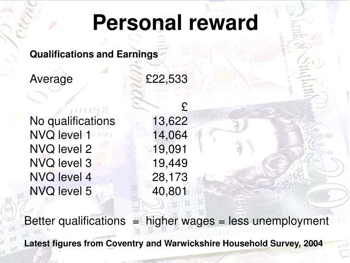 Personal reward