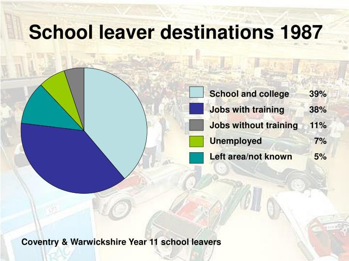 School leaver destinations 1987