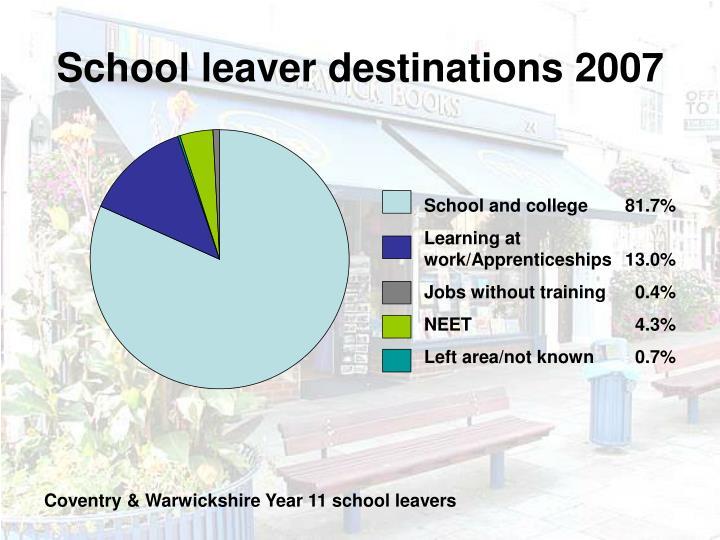 School leaver destinations 2007