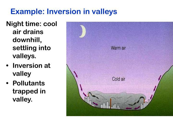 Example: Inversion