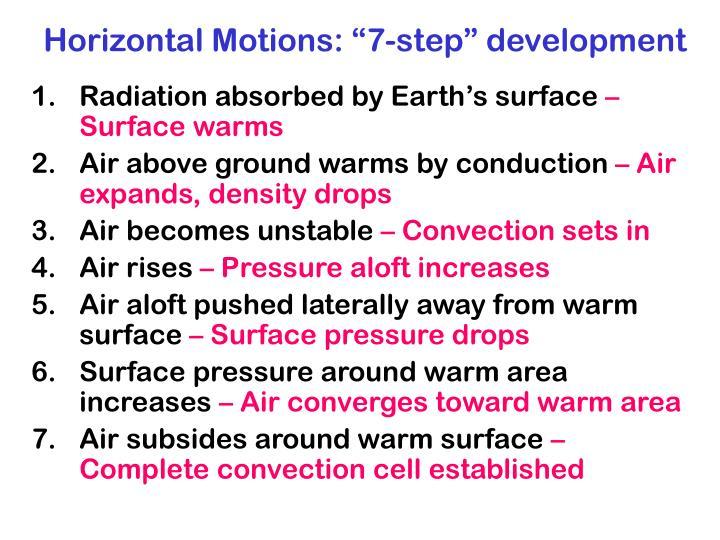 "Horizontal Motions: ""7-step"" development"