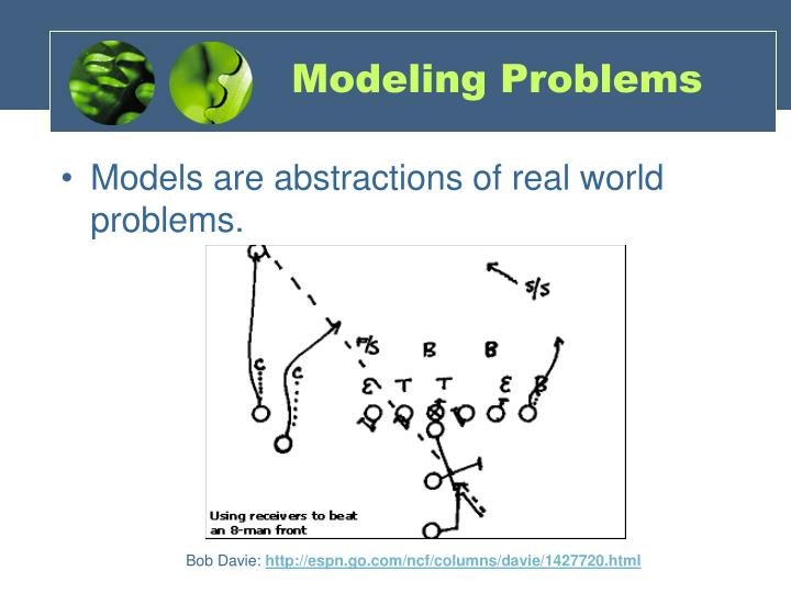 Modeling Problems