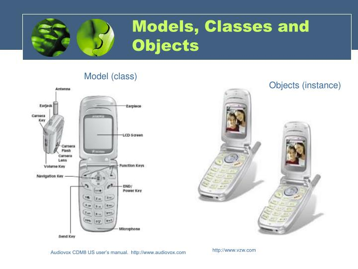 Models, Classes and Objects