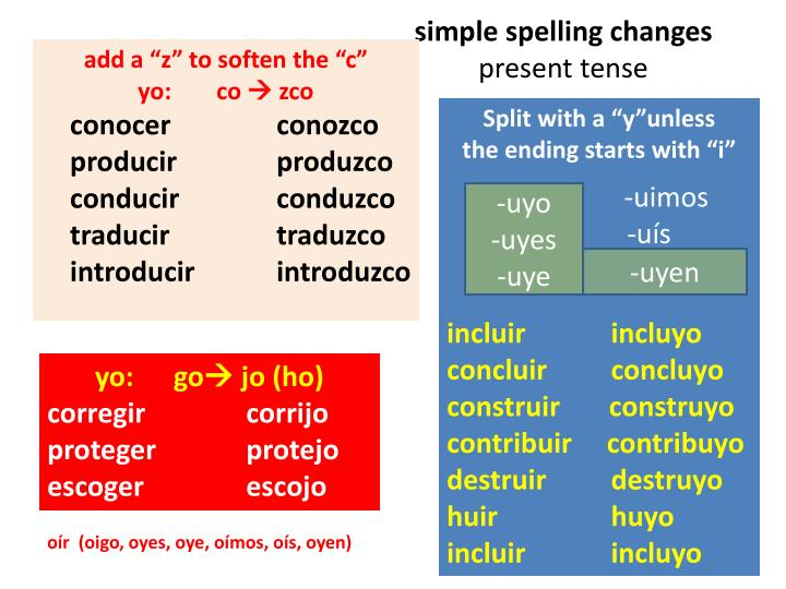 simple spelling changes