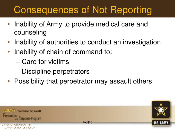 Consequences of Not Reporting