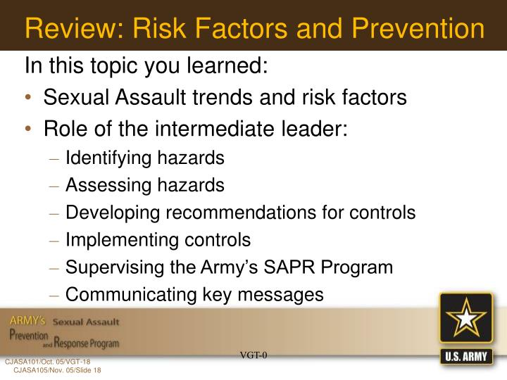 Review: Risk Factors and Prevention