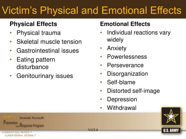 Victim's Physical and Emotional Effects