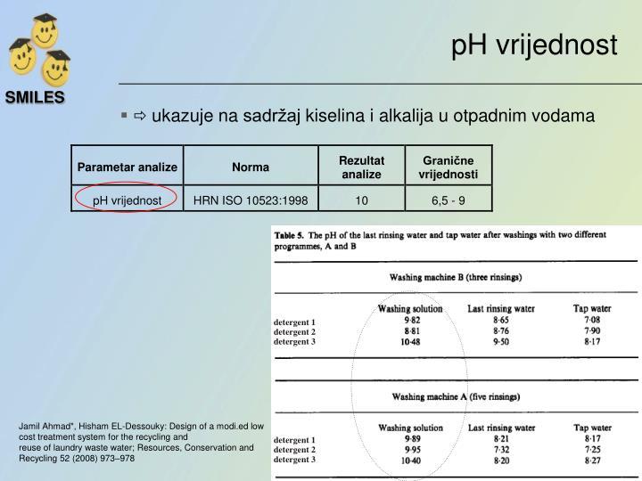 pH vrijednost