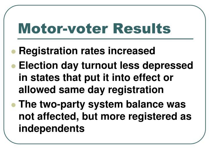Motor-voter Results