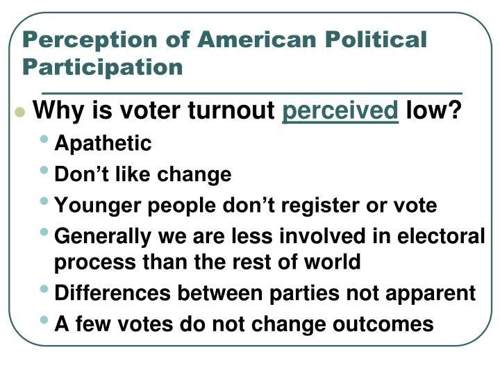 Perception of american political participation