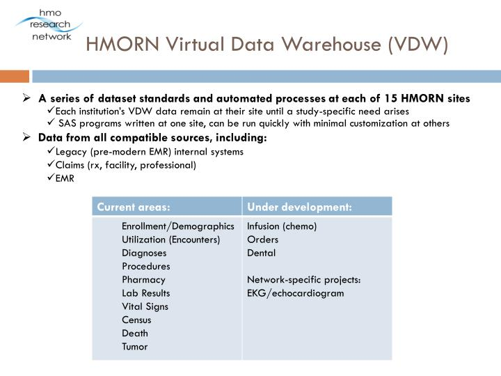 Hmorn virtual data warehouse vdw