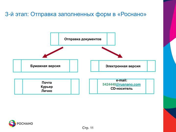 3-й этап: Отправка заполненных форм в «Роснано»