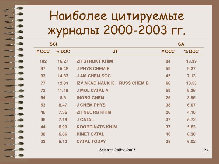 Наиболее цитируемые журналы 2000-2003 гг.