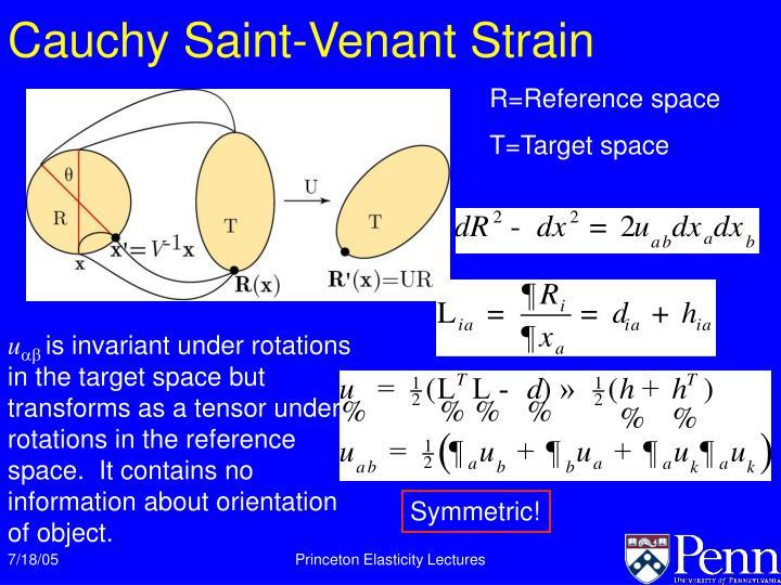 Cauchy Saint-Venant Strain