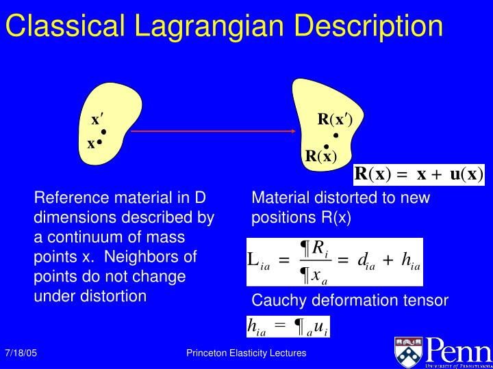 Classical Lagrangian Description