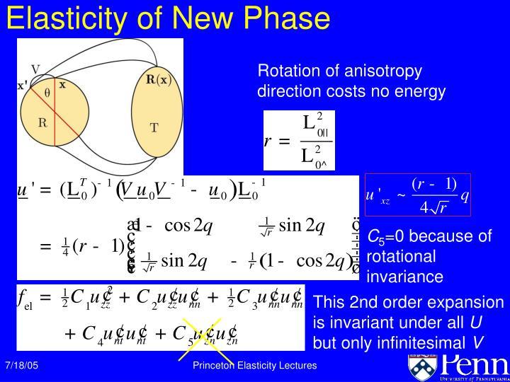 Elasticity of New Phase