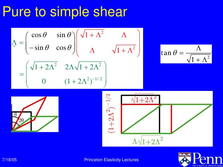 Pure to simple shear