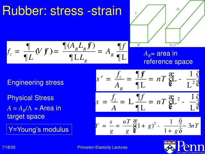 Rubber: stress -strain
