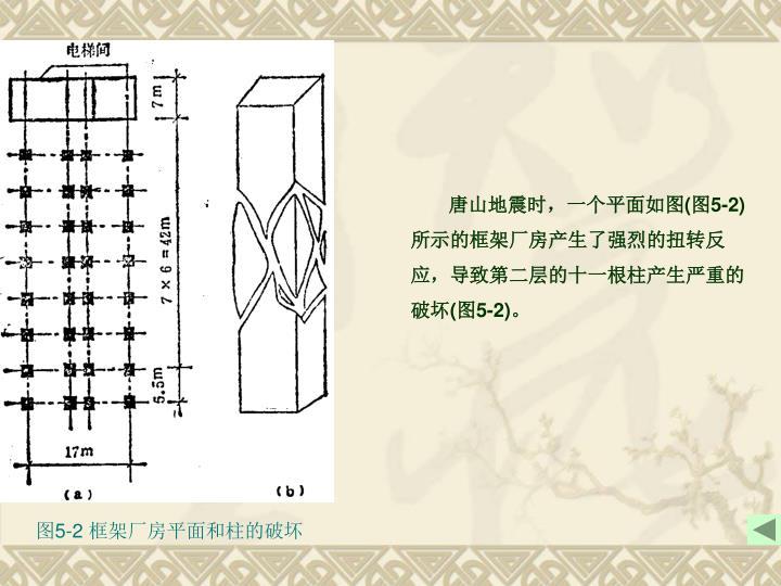 唐山地震时,一个平面如图