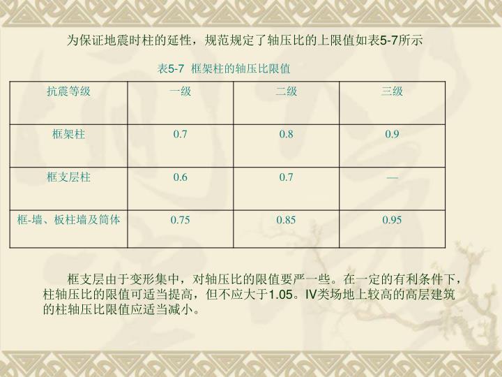为保证地震时柱的延性,规范规定了轴压比的上限值如表