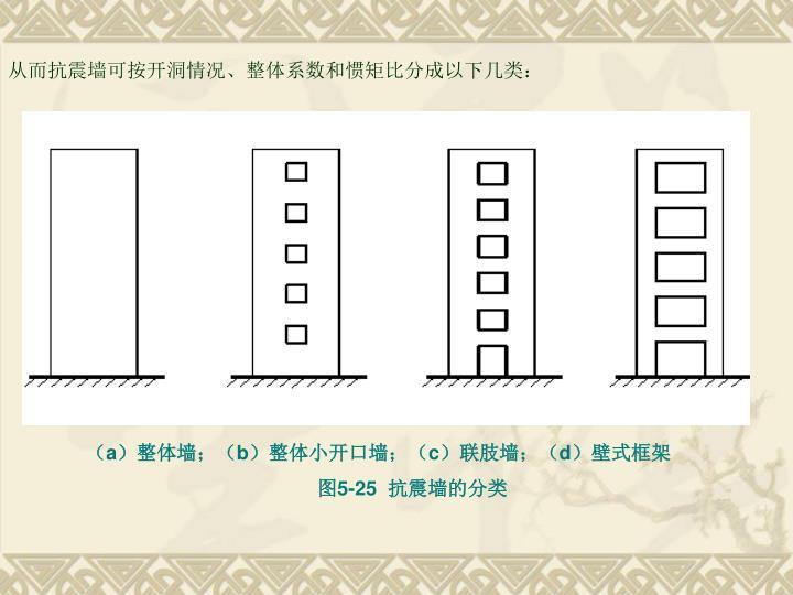 从而抗震墙可按开洞情况、整体系数和惯矩比分成以下几类: