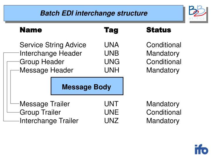 Batch EDI interchange structure