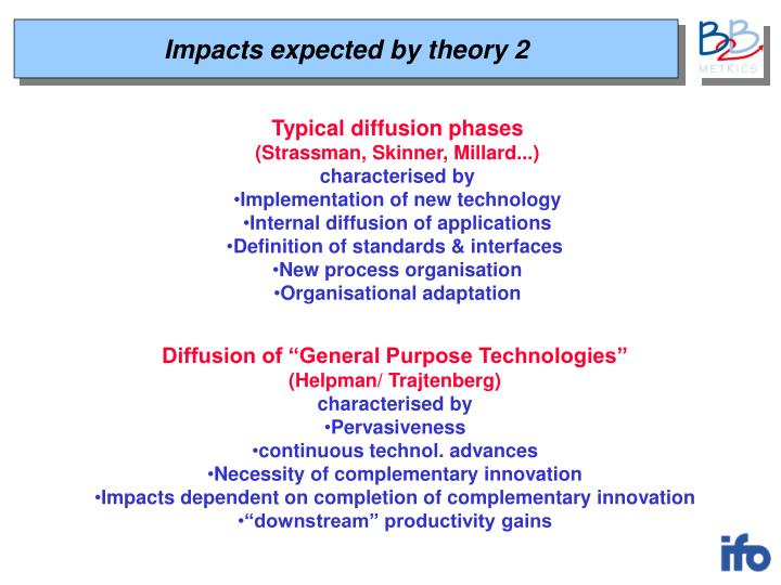 Impacts expected by theory 2