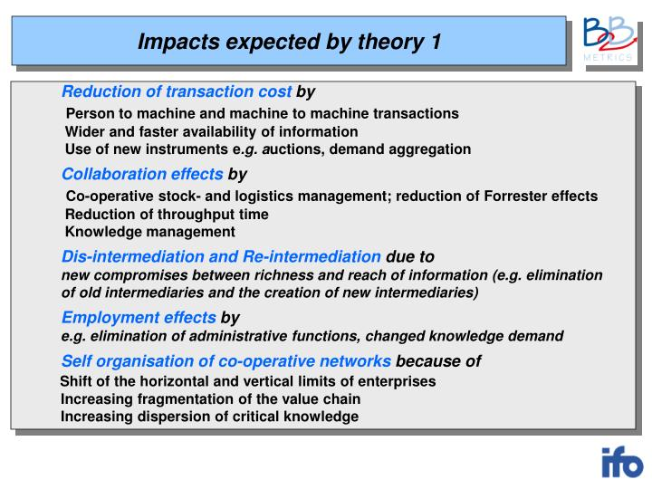 Impacts expected by theory 1