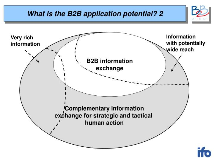 What is the B2B application potential? 2