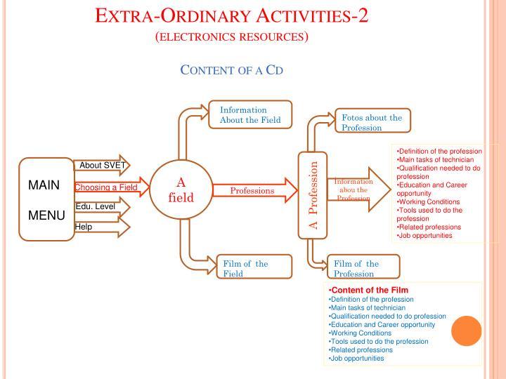 Extra-Ordinary Activities-2
