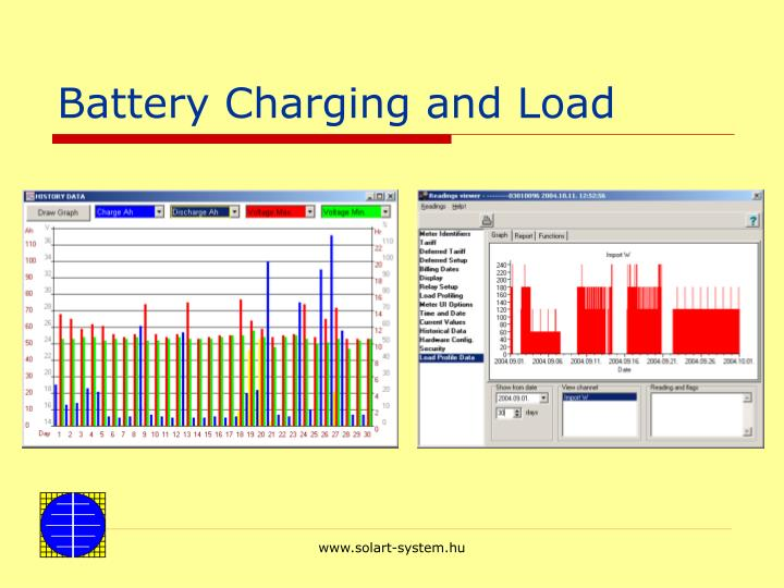 Battery Charging and Load
