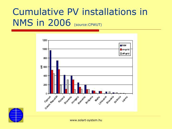 Cumulative PV installations in NMS in 2006
