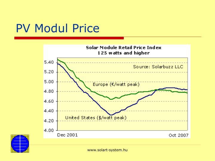 PV Modul Price
