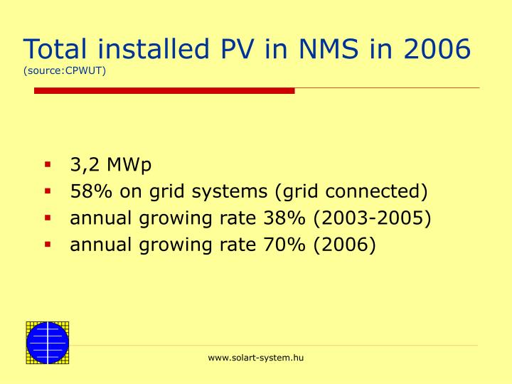 Total installed PV in NMS in 2006