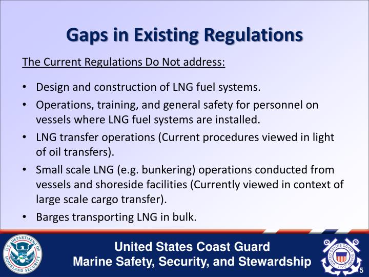 Gaps in Existing Regulations