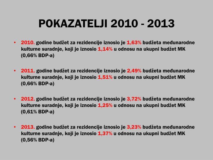 POKAZATELJI 2010 - 2013