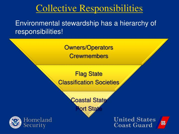 Collective Responsibilities