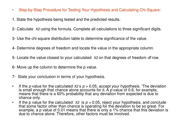 Step-by-Step Procedure for Testing Your Hypothesis and Calculating Chi-Square: