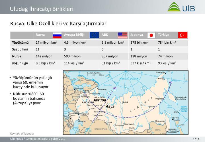 Rusya: Ülke Özellikleri ve Karşılaştırmalar