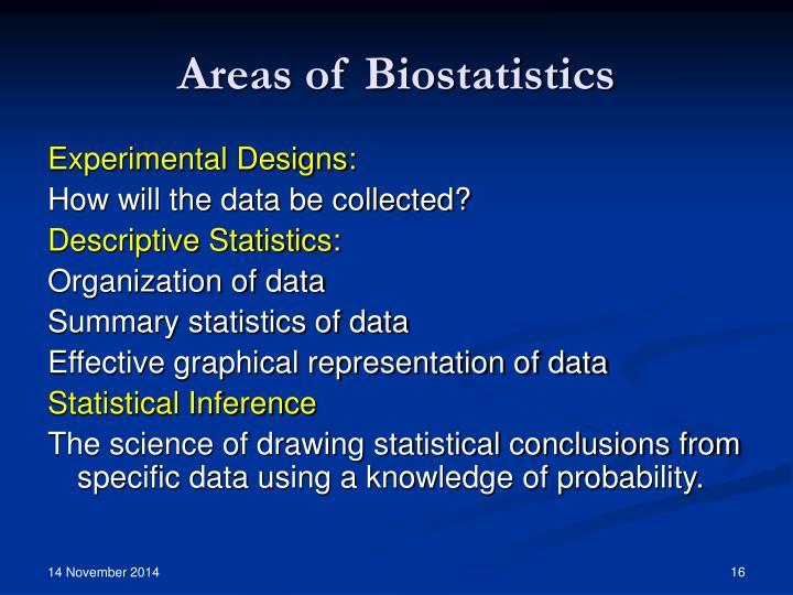 Areas of Biostatistics