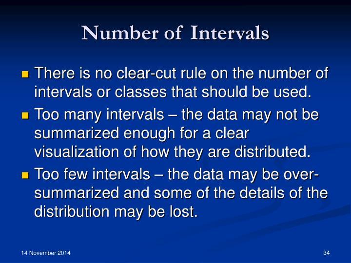 Number of Intervals