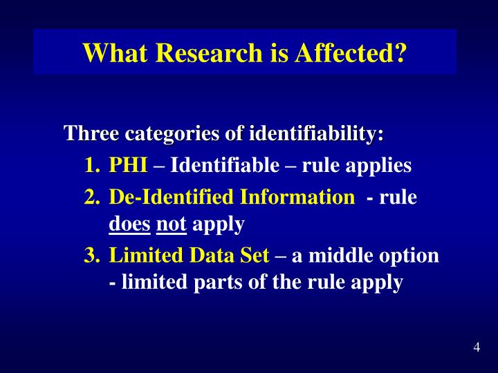 What Research is Affected?