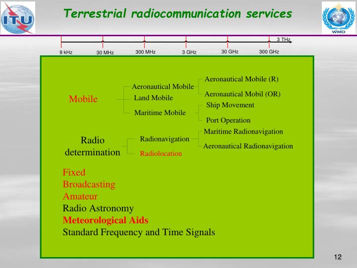 Terrestrial radiocommunication services