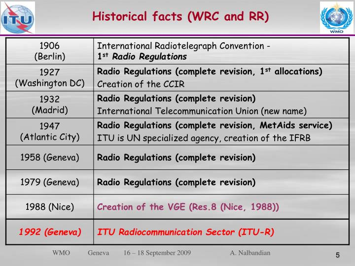 Historical facts (WRC and RR)